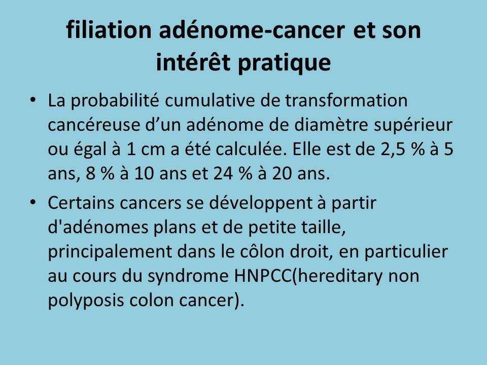 filiation adénome-cancer et son intérêt pratique La probabilité cumulative de transformation cancéreuse dun adénome de diamètre supérieur ou égal à 1