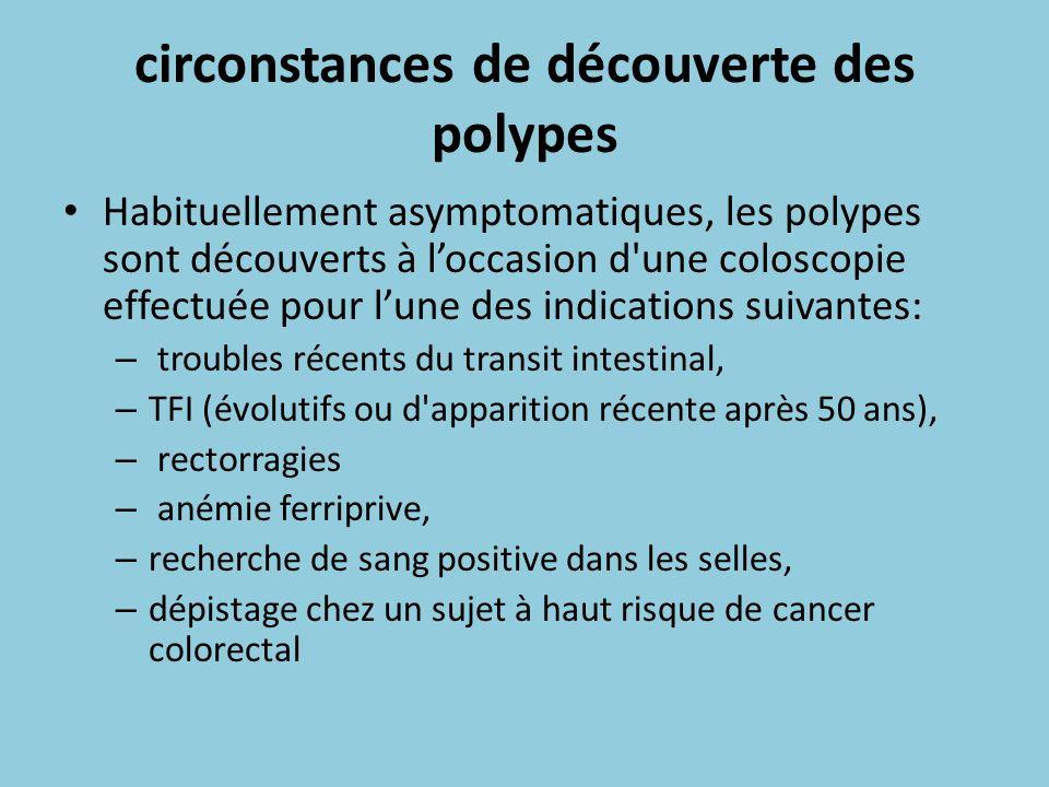 circonstances de découverte des polypes Habituellement asymptomatiques, les polypes sont découverts à loccasion d'une coloscopie effectuée pour lune d