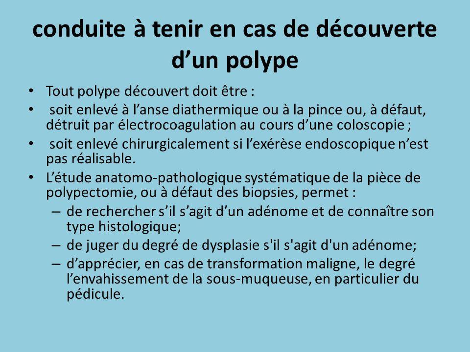 conduite à tenir en cas de découverte dun polype Tout polype découvert doit être : soit enlevé à lanse diathermique ou à la pince ou, à défaut, détrui