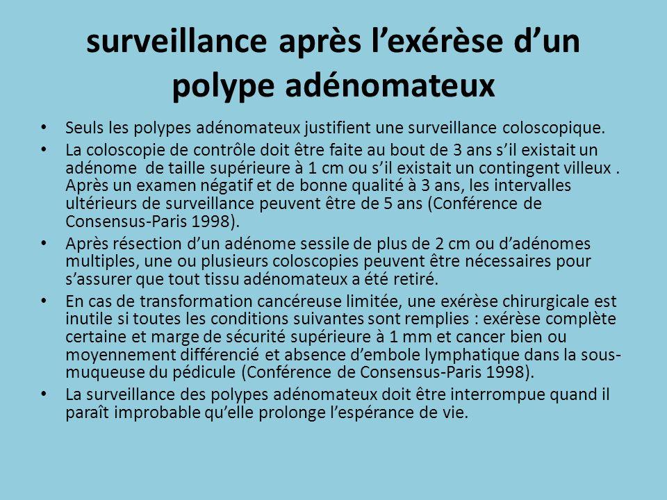 surveillance après lexérèse dun polype adénomateux Seuls les polypes adénomateux justifient une surveillance coloscopique. La coloscopie de contrôle d