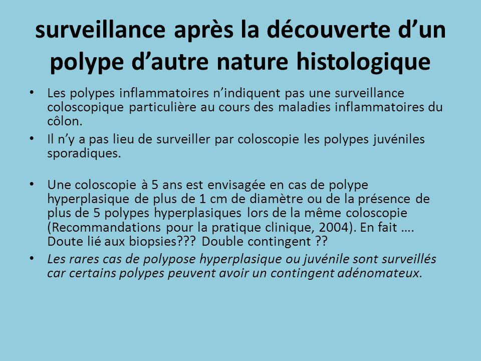 surveillance après la découverte dun polype dautre nature histologique Les polypes inflammatoires nindiquent pas une surveillance coloscopique particu