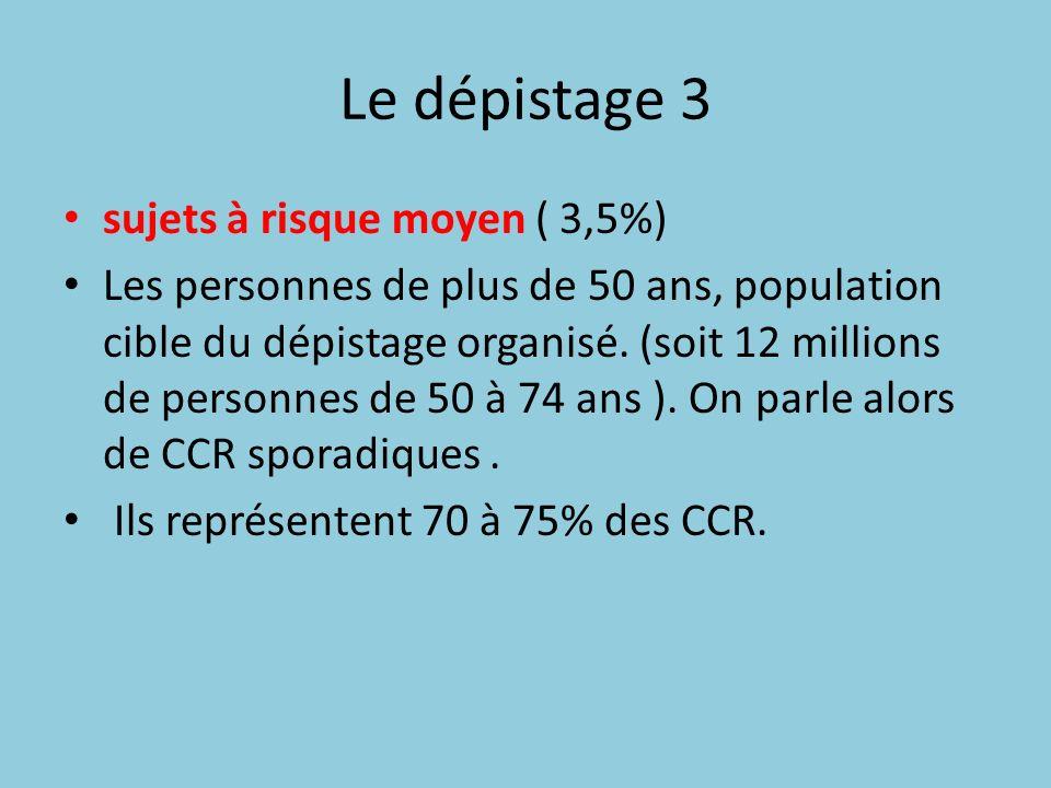 Le dépistage 3 sujets à risque moyen ( 3,5%) Les personnes de plus de 50 ans, population cible du dépistage organisé. (soit 12 millions de personnes d