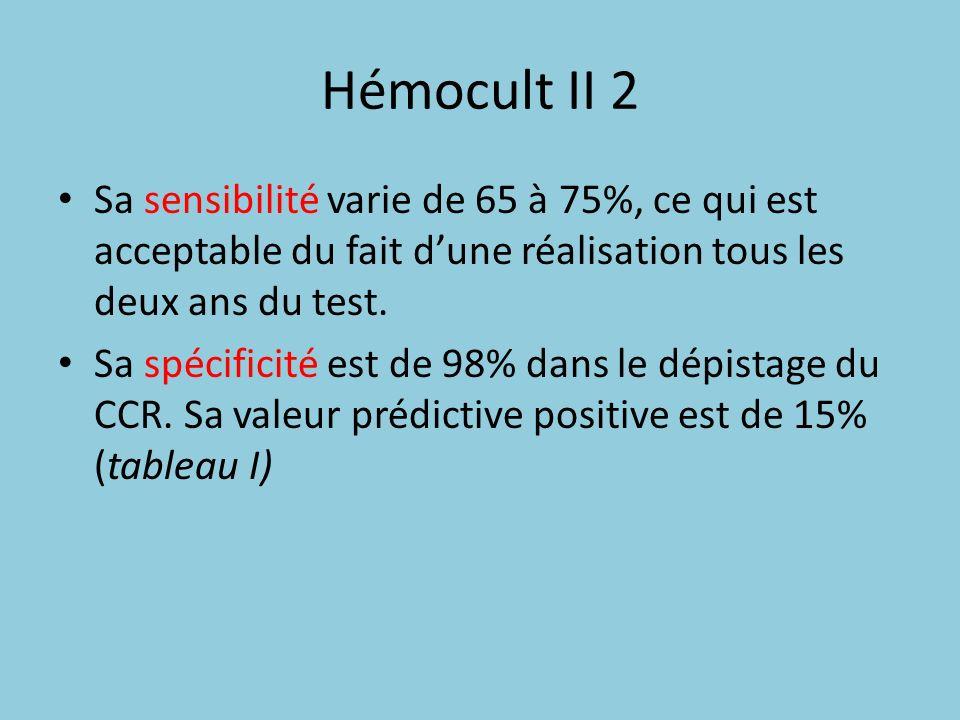 Hémocult II 2 Sa sensibilité varie de 65 à 75%, ce qui est acceptable du fait dune réalisation tous les deux ans du test. Sa spécificité est de 98% da