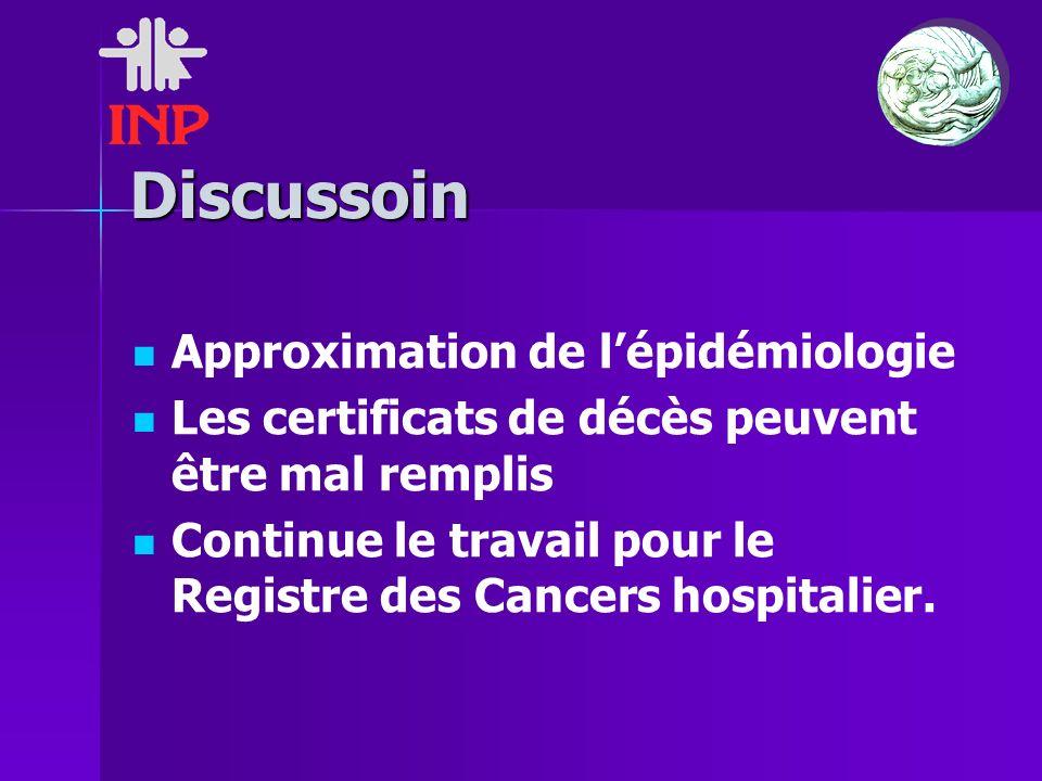 Discussoin Approximation de lépidémiologie Les certificats de décès peuvent être mal remplis Continue le travail pour le Registre des Cancers hospitalier.