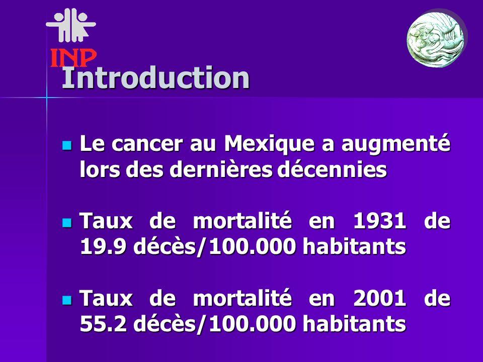 Introduction Le cancer au Mexique a augmenté lors des dernières décennies Le cancer au Mexique a augmenté lors des dernières décennies Taux de mortalité en 1931 de 19.9 décès/100.000 habitants Taux de mortalité en 1931 de 19.9 décès/100.000 habitants Taux de mortalité en 2001 de 55.2 décès/100.000 habitants Taux de mortalité en 2001 de 55.2 décès/100.000 habitants