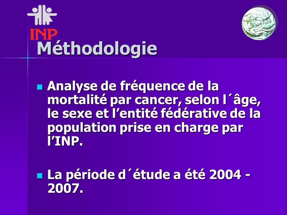 Méthodologie Analyse de fréquence de la mortalité par cancer, selon l´âge, le sexe et lentité fédérative de la population prise en charge par lINP. An