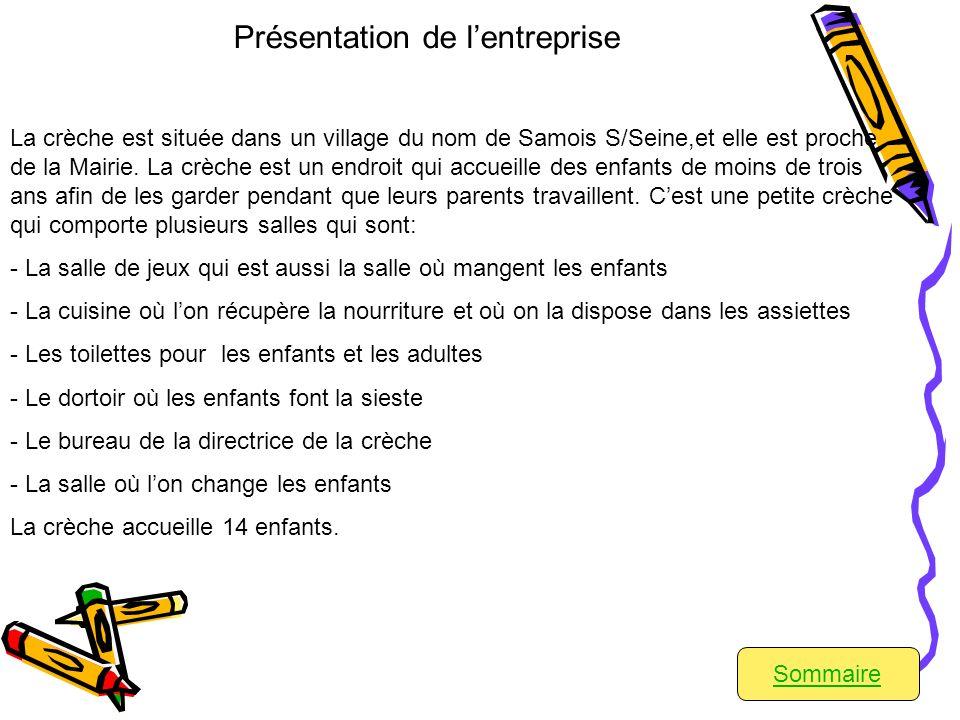 Sommaire Présentation de lentreprise La crèche est située dans un village du nom de Samois S/Seine,et elle est proche de la Mairie.