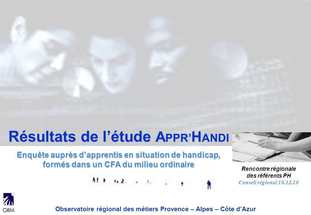 Résultats de létude A PPR H ANDI Enquête auprès dapprentis en situation de handicap, formés dans un CFA du milieu ordinaire Observatoire régional des