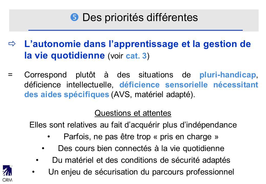 Des priorités différentes Lautonomie dans lapprentissage et la gestion de la vie quotidienne (voir cat. 3) = Correspond plutôt à des situations de plu