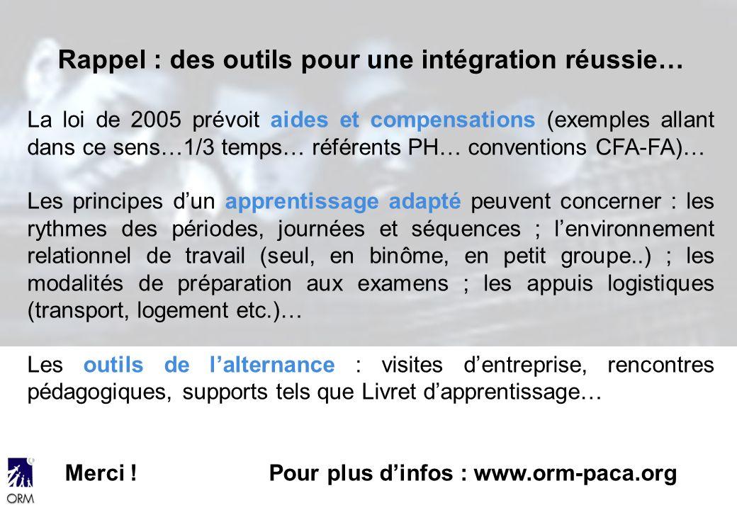 Rappel : des outils pour une intégration réussie… La loi de 2005 prévoit aides et compensations (exemples allant dans ce sens…1/3 temps… référents PH…