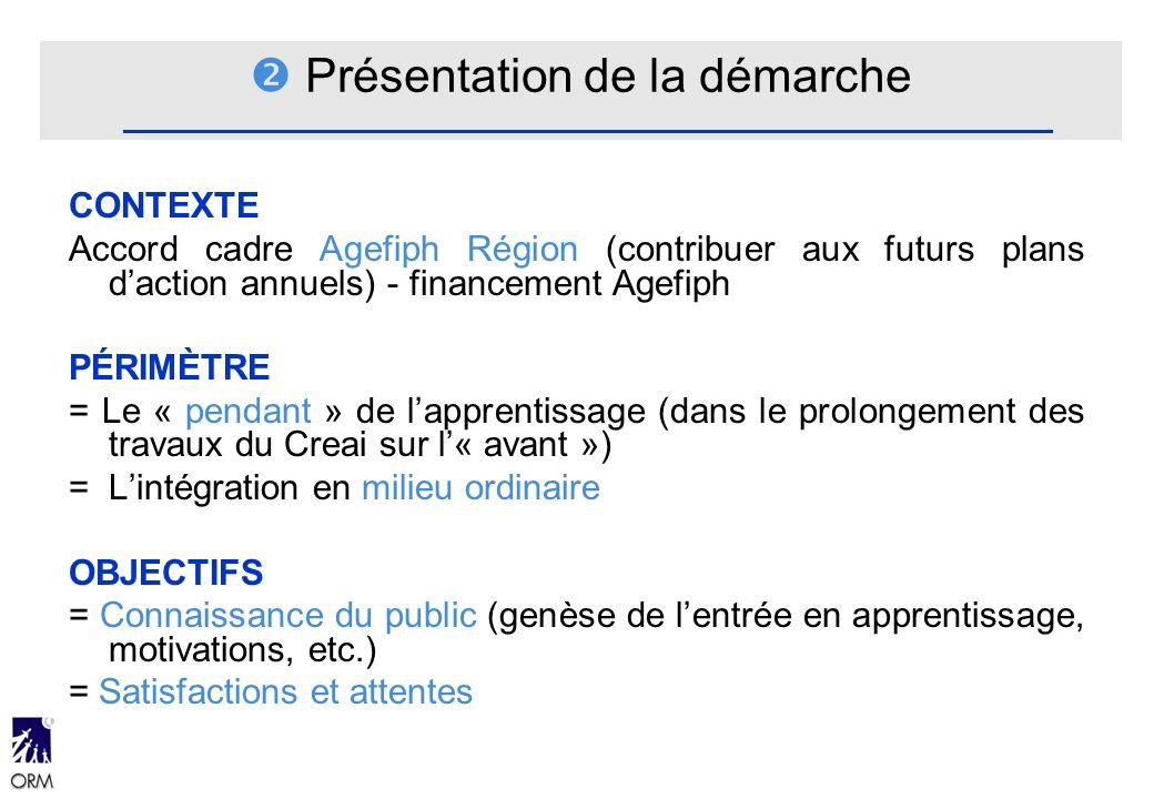 Présentation de la démarche CONTEXTE Accord cadre Agefiph Région (contribuer aux futurs plans daction annuels) - financement Agefiph PÉRIMÈTRE = Le «