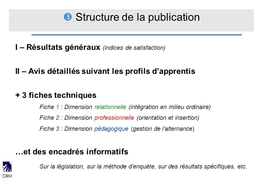 I – Résultats généraux (indices de satisfaction) II – Avis détaillés suivant les profils dapprentis + 3 fiches techniques Fiche 1 : Dimension relation