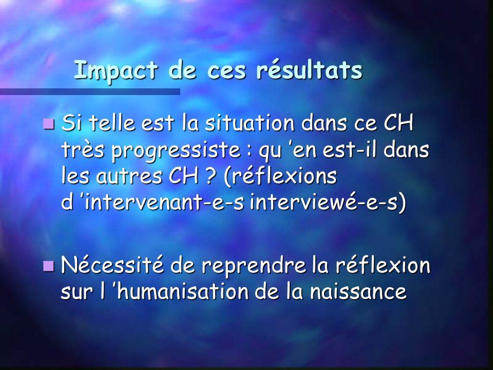Impact de ces résultats Si telle est la situation dans ce CH très progressiste : qu en est-il dans les autres CH .