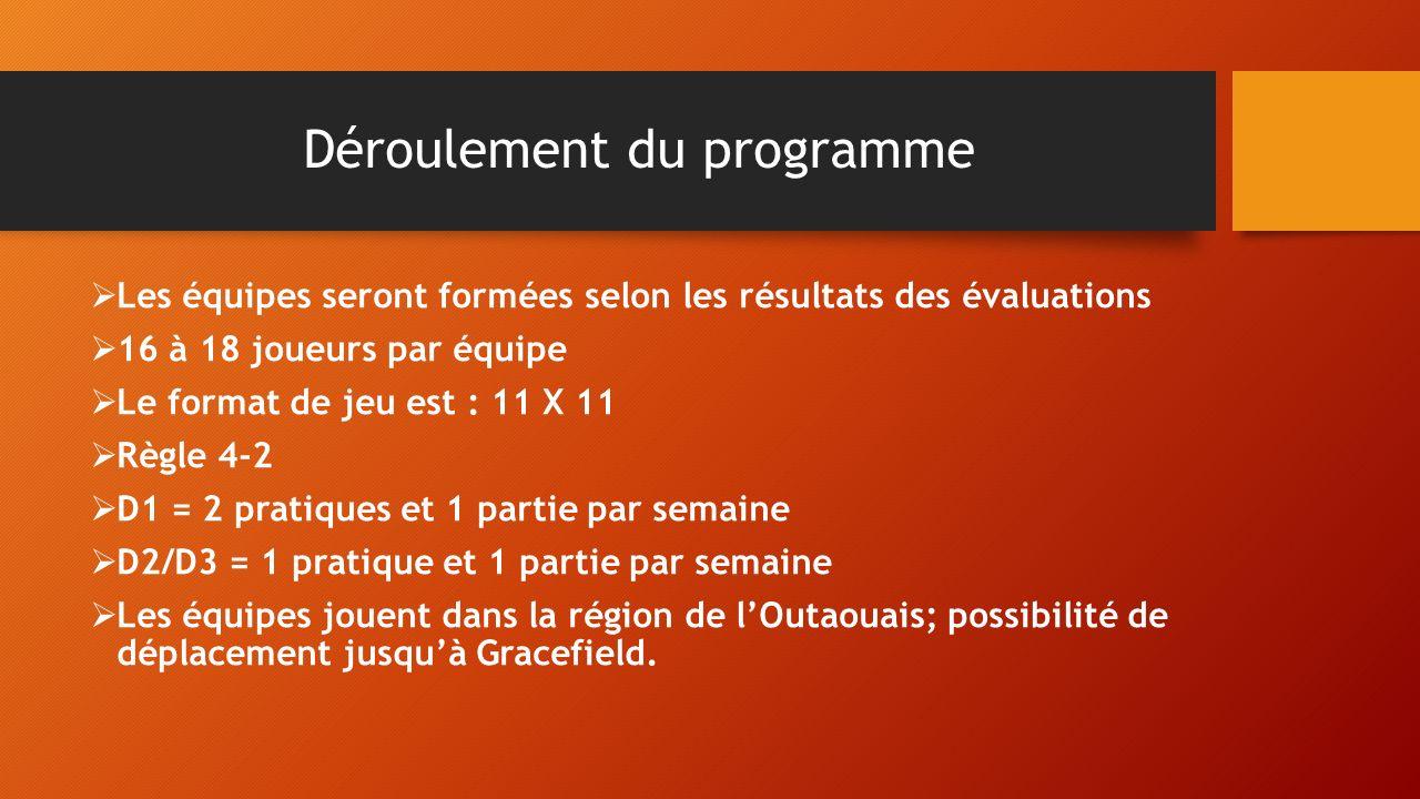Déroulement du programme Les équipes seront formées selon les résultats des évaluations 16 à 18 joueurs par équipe Le format de jeu est : 11 X 11 Règl