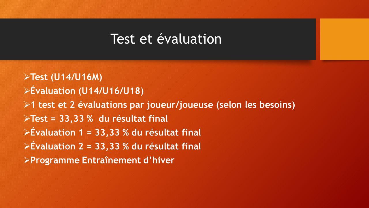 Test et évaluation Test (U14/U16M) Évaluation (U14/U16/U18) 1 test et 2 évaluations par joueur/joueuse (selon les besoins) Test = 33,33 % du résultat