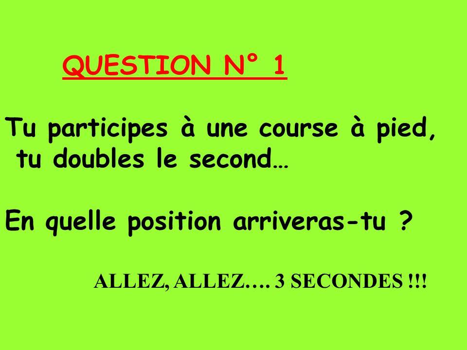 QUESTION N° 1 Tu participes à une course à pied, tu doubles le second… En quelle position arriveras-tu ? ALLEZ, ALLEZ…. 3 SECONDES !!!