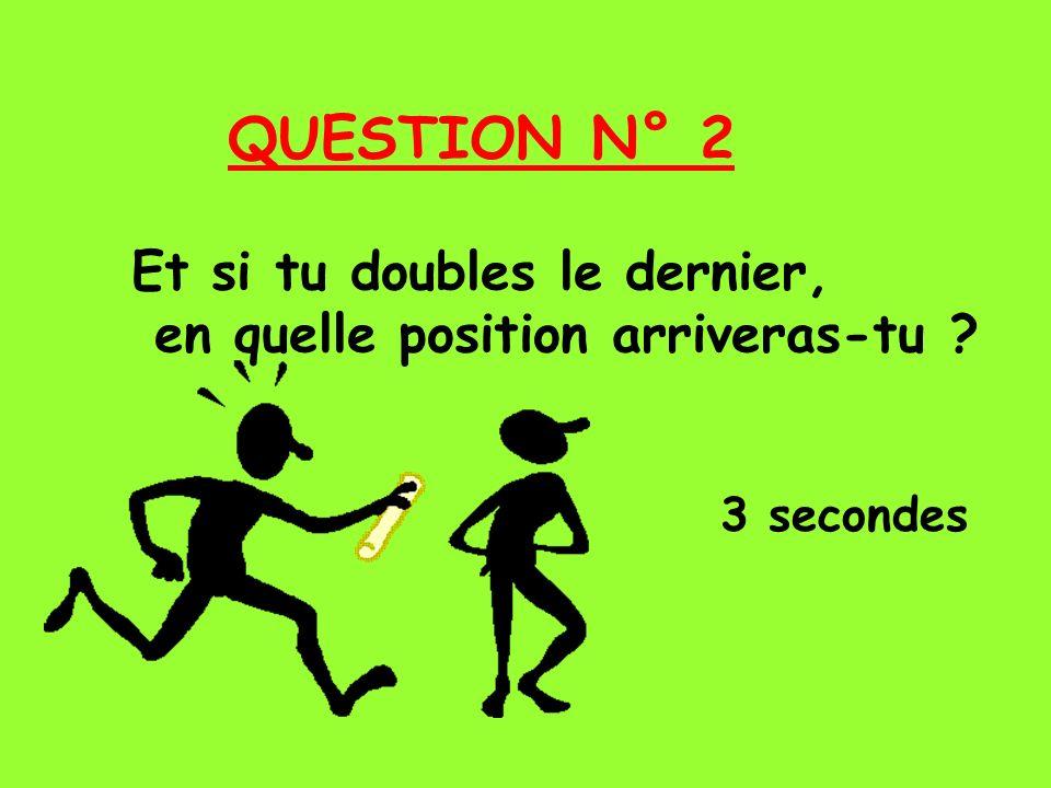 QUESTION N° 2 Et si tu doubles le dernier, en quelle position arriveras-tu ? 3 secondes
