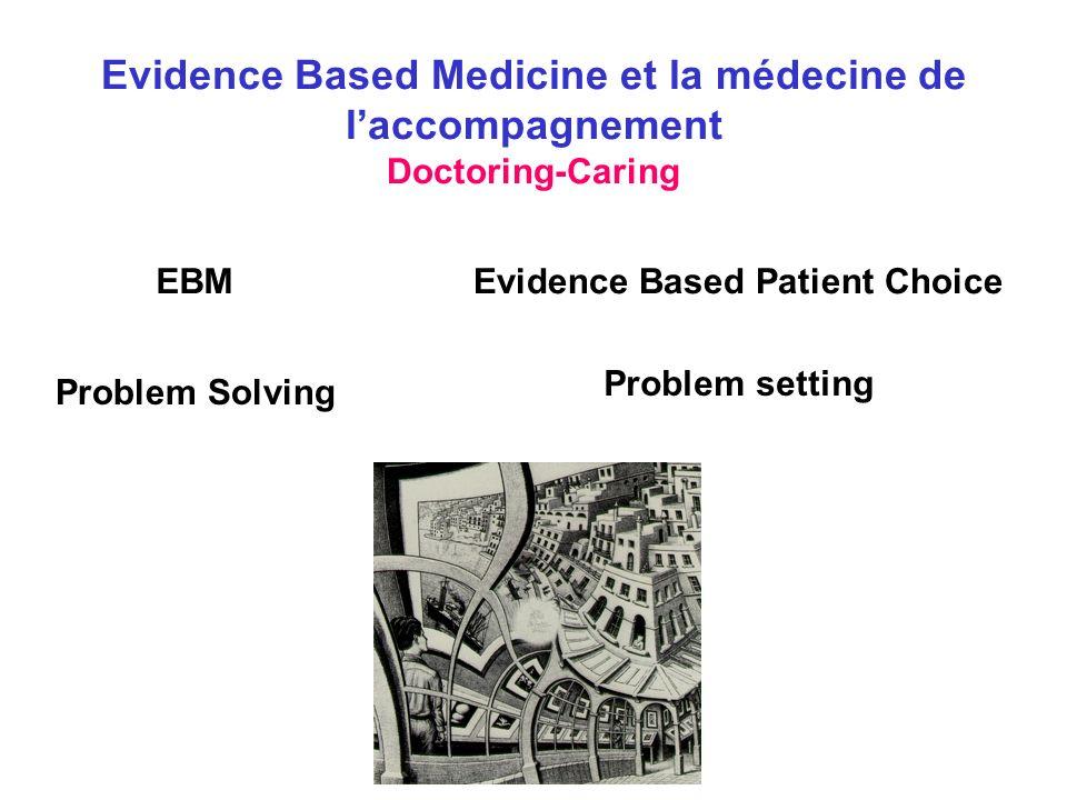Evidence Based Medicine et la médecine de laccompagnement Doctoring-Caring Problem Solving EBMEvidence Based Patient Choice Problem setting