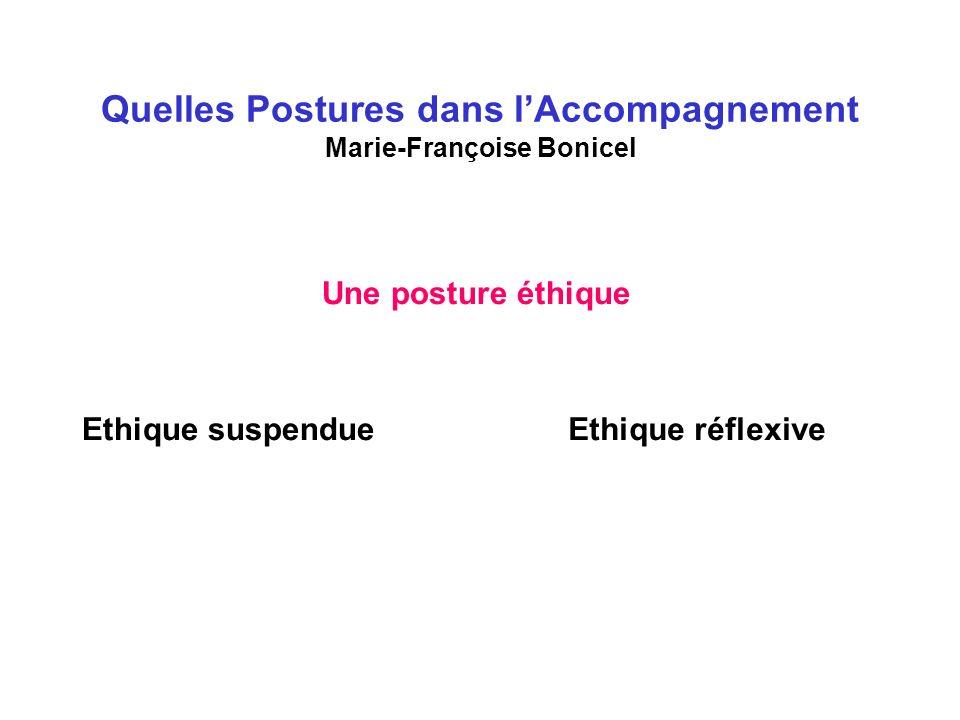 Quelles Postures dans lAccompagnement Marie-Françoise Bonicel Une posture éthique Ethique suspendueEthique réflexive