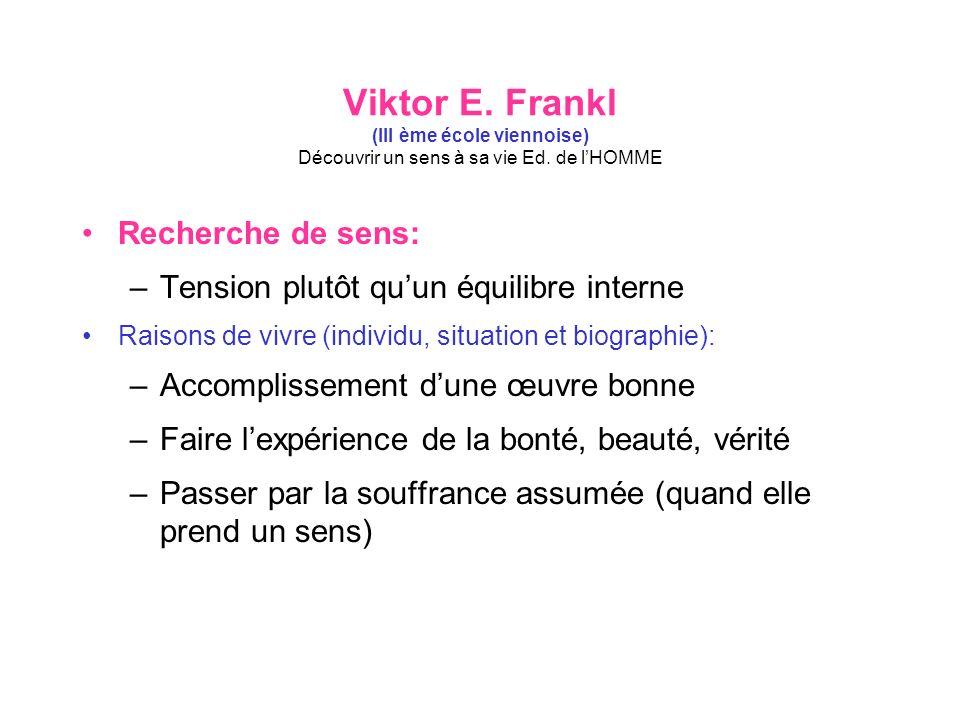 Viktor E.Frankl (III ème école viennoise) Découvrir un sens à sa vie Ed.