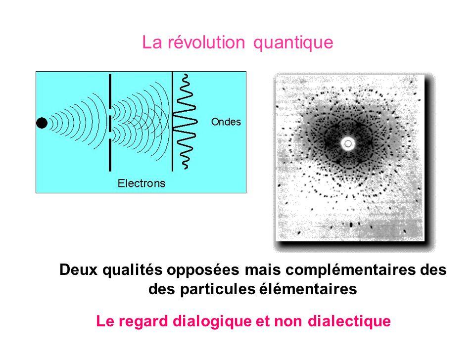 La révolution quantique Deux qualités opposées mais complémentaires des des particules élémentaires Le regard dialogique et non dialectique