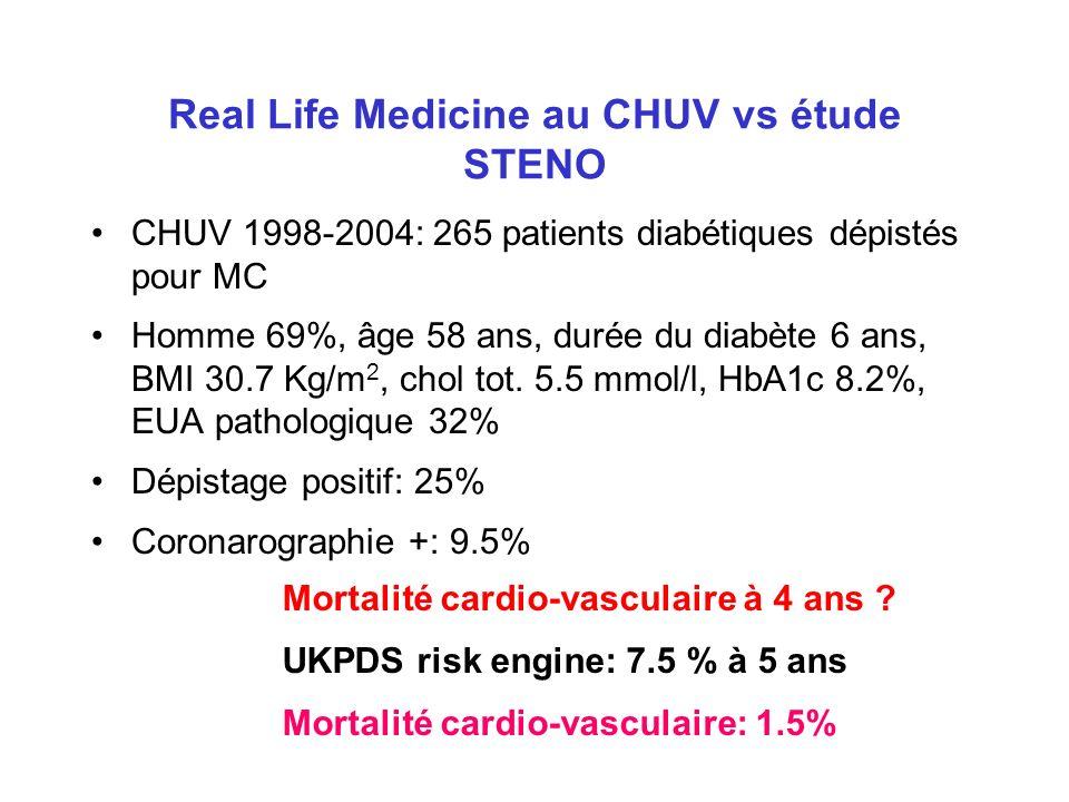 Real Life Medicine au CHUV vs étude STENO CHUV 1998-2004: 265 patients diabétiques dépistés pour MC Homme 69%, âge 58 ans, durée du diabète 6 ans, BMI 30.7 Kg/m 2, chol tot.