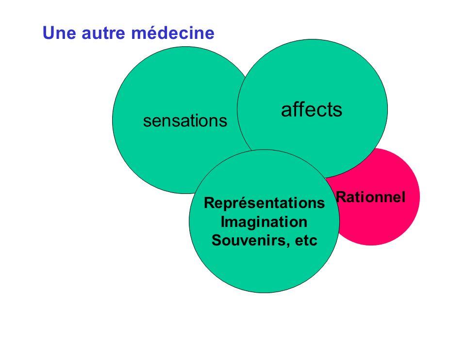 sensations Rationnel Une autre médecine affects Représentations Imagination Souvenirs, etc
