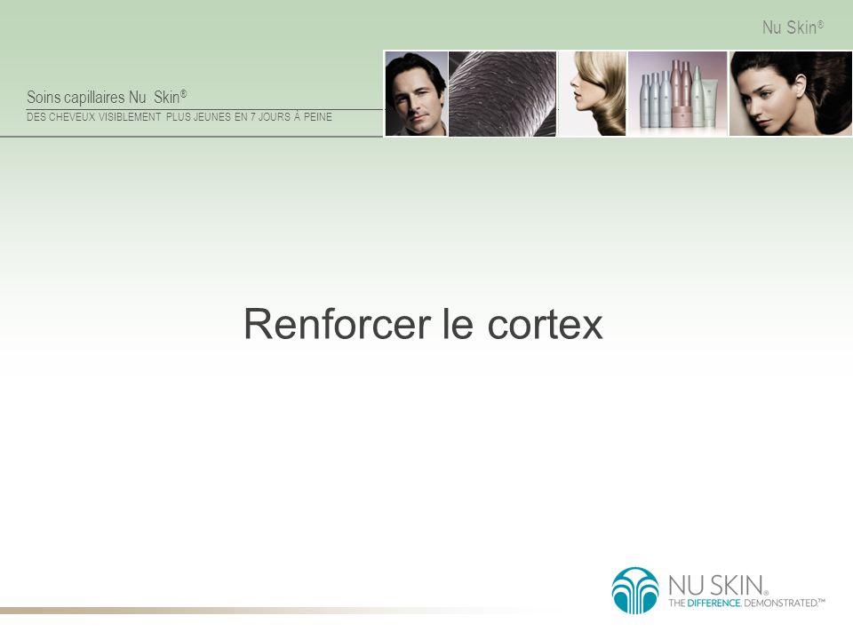 Soins capillaires Nu Skin ® DES CHEVEUX VISIBLEMENT PLUS JEUNES EN 7 JOURS À PEINE Nu Skin ® Renforcer le cortex