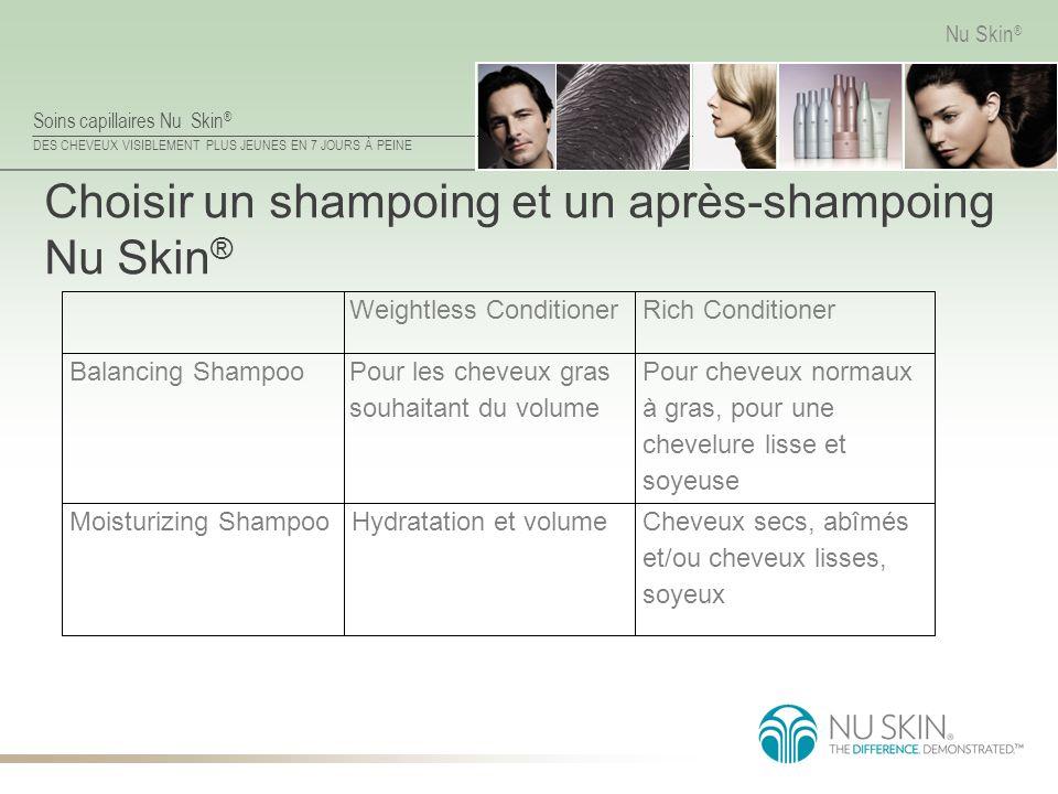 Soins capillaires Nu Skin ® DES CHEVEUX VISIBLEMENT PLUS JEUNES EN 7 JOURS À PEINE Nu Skin ® Choisir un shampoing et un après-shampoing Nu Skin ® Weig