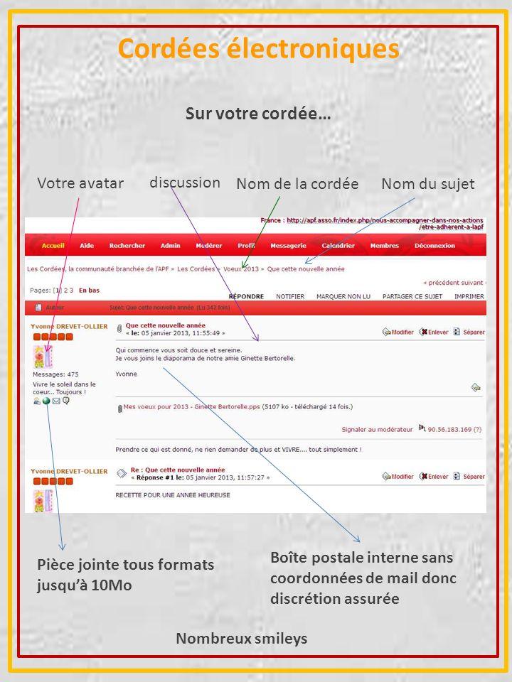 Cordées électroniques Sur votre cordée… Nom du sujetNom de la cordée Votre avatar discussion Boîte postale interne sans coordonnées de mail donc discr