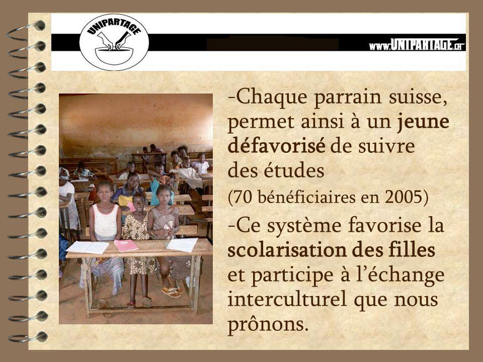 -Chaque parrain suisse, permet ainsi à un jeune défavorisé de suivre des études (70 bénéficiaires en 2005) -Ce système favorise la scolarisation des filles et participe à léchange interculturel que nous prônons.