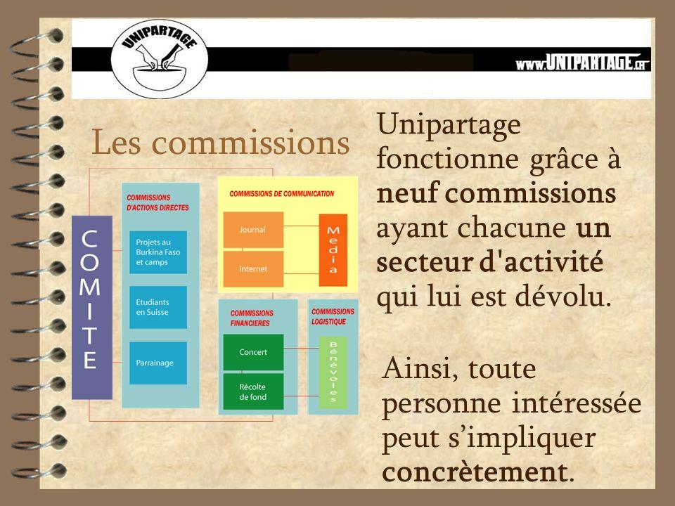 Les commissions Unipartage fonctionne grâce à neuf commissions ayant chacune un secteur d'activité qui lui est dévolu. Ainsi, toute personne intéressé