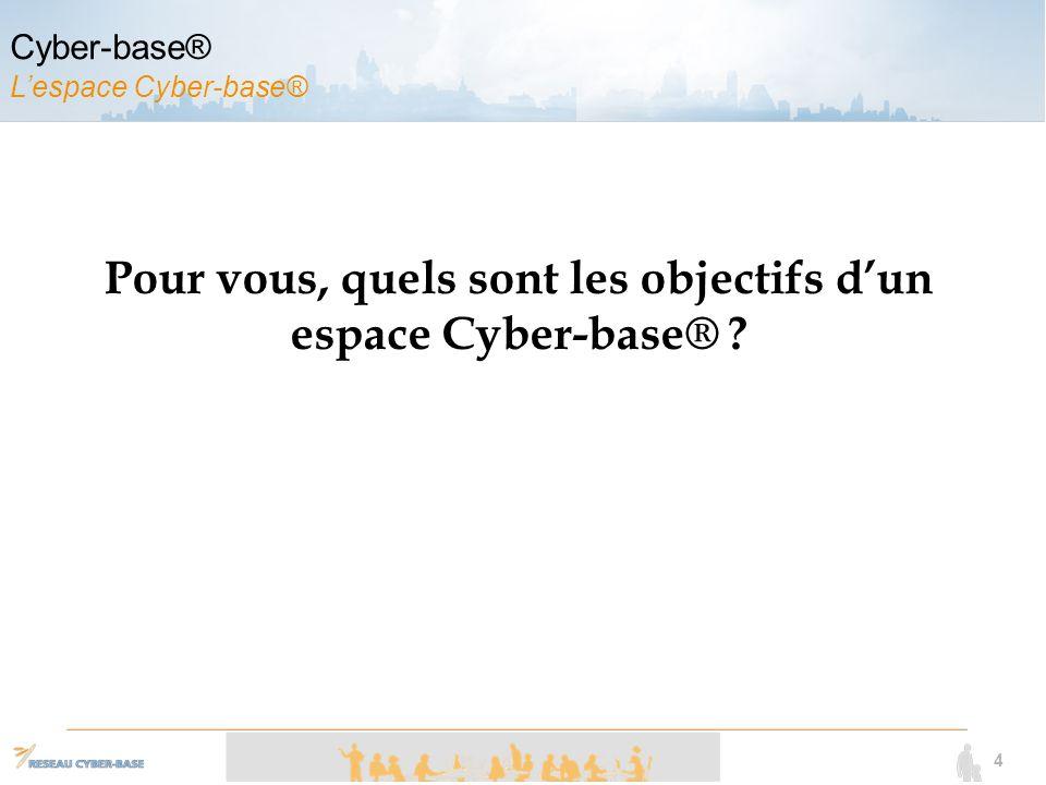4 Cyber-base® Lespace Cyber-base® Pour vous, quels sont les objectifs dun espace Cyber-base®
