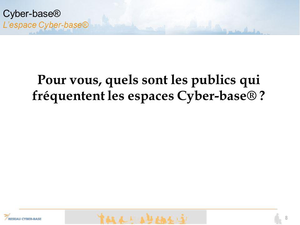 8 Pour vous, quels sont les publics qui fréquentent les espaces Cyber-base®