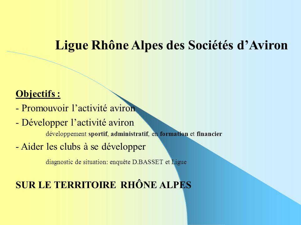 Ligue Rhône Alpes des Sociétés dAviron Objectifs : - Promouvoir lactivité aviron - Développer lactivité aviron développement sportif, administratif, e