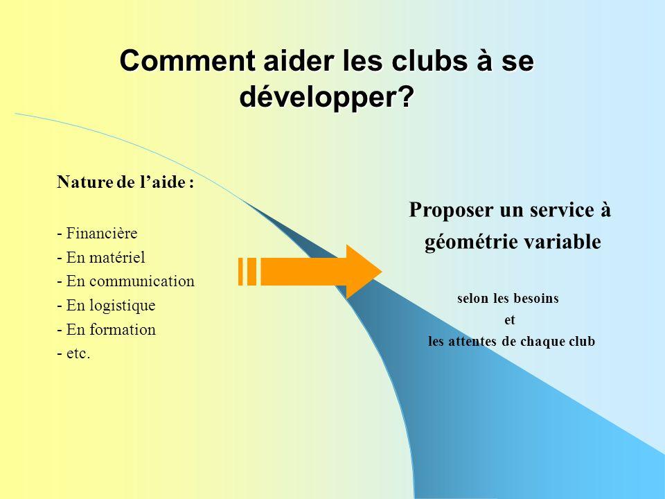 Comment aider les clubs à se développer? Nature de laide : - Financière - En matériel - En communication - En logistique - En formation - etc. Propose