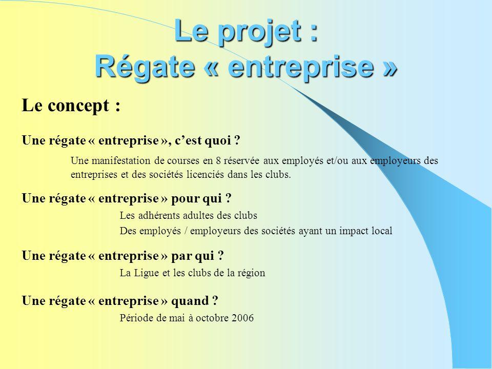 Le projet : Régate « entreprise » Le concept : Une régate « entreprise », cest quoi ? Une manifestation de courses en 8 réservée aux employés et/ou au