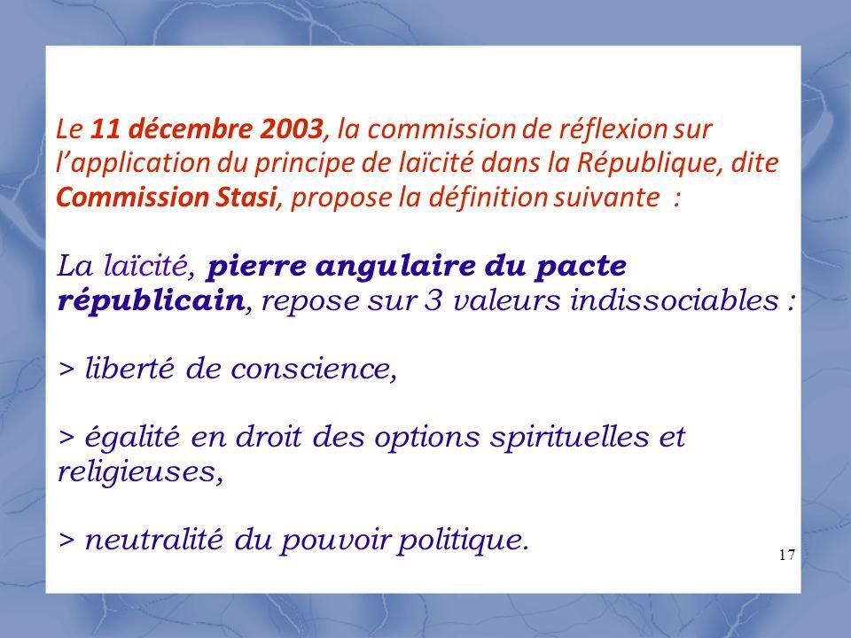 17 Le 11 décembre 2003, la commission de réflexion sur lapplication du principe de laïcité dans la République, dite Commission Stasi, propose la défin