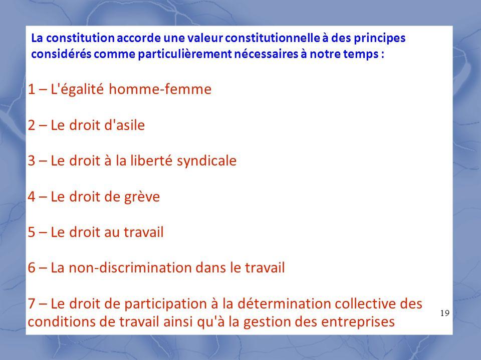 19 1 – L'égalité homme-femme 2 – Le droit d'asile 3 – Le droit à la liberté syndicale 4 – Le droit de grève 5 – Le droit au travail 6 – La non-discrim