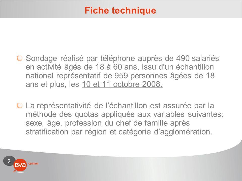 2 Sondage réalisé par téléphone auprès de 490 salariés en activité âgés de 18 à 60 ans, issu dun échantillon national représentatif de 959 personnes âgées de 18 ans et plus, les 10 et 11 octobre 2008.