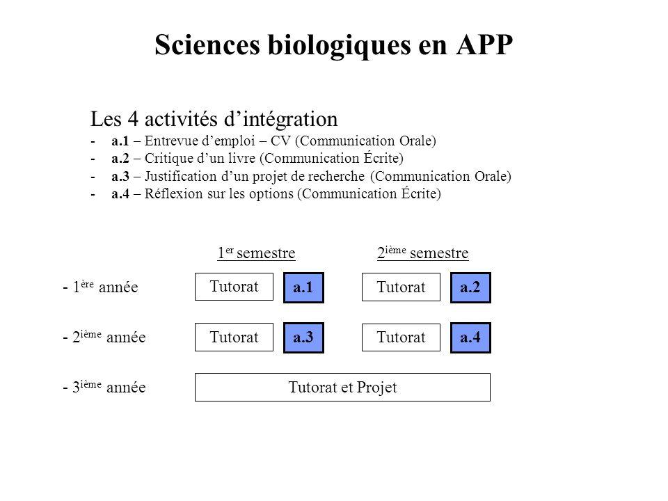 Sciences biologiques en APP Les 4 activités dintégration -a.1 – Entrevue demploi – CV (Communication Orale) -a.2 – Critique dun livre (Communication É