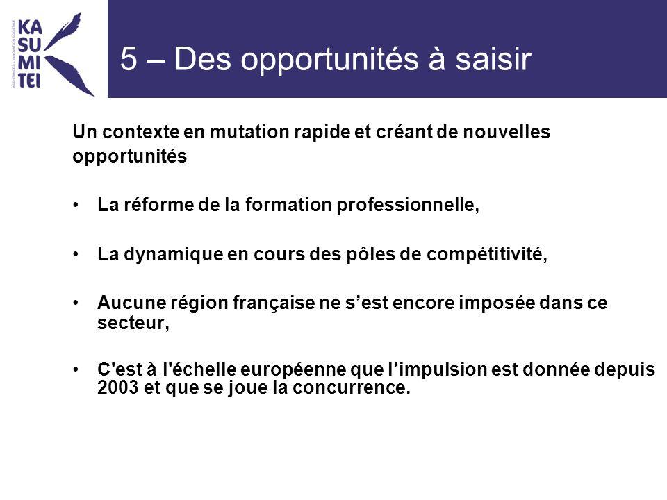 Un contexte en mutation rapide et créant de nouvelles opportunités La réforme de la formation professionnelle, La dynamique en cours des pôles de compétitivité, Aucune région française ne sest encore imposée dans ce secteur, C est à l échelle européenne que limpulsion est donnée depuis 2003 et que se joue la concurrence.
