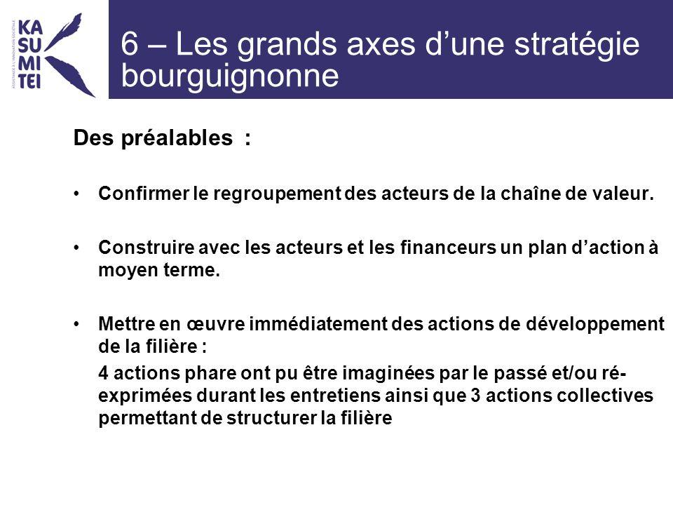 6 – Les grands axes dune stratégie bourguignonne Des préalables : Confirmer le regroupement des acteurs de la chaîne de valeur.