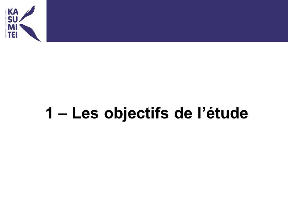 4 – La situation en Bourgogne Les services associés sont également présents, leur proximité géographique facilite la mise en place de solutions intégrées, et pourraient conduire là aussi à des dynamiques commerciales collectives.