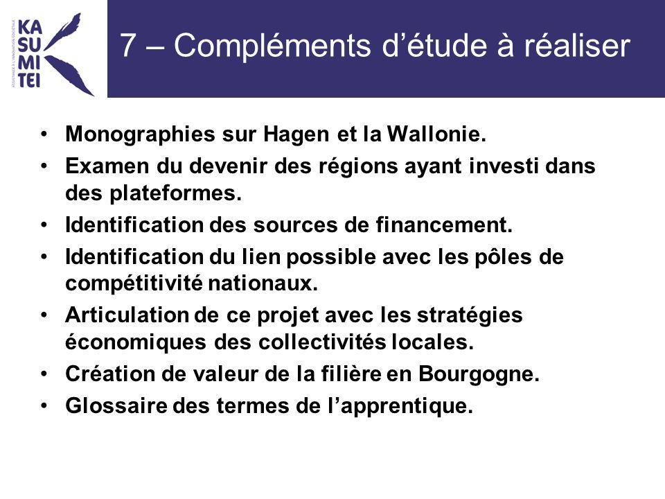 7 – Compléments détude à réaliser Monographies sur Hagen et la Wallonie.