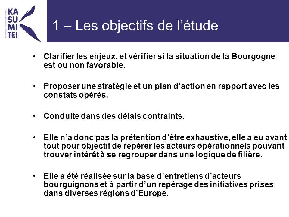 Clarifier les enjeux, et vérifier si la situation de la Bourgogne est ou non favorable.