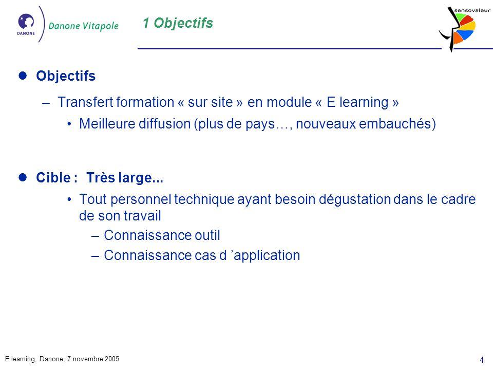E learning, Danone, 7 novembre 2005 4 1 Objectifs Objectifs –Transfert formation « sur site » en module « E learning » Meilleure diffusion (plus de pays…, nouveaux embauchés) Cible : Très large...