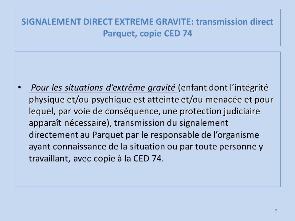 SIGNALEMENT DIRECT EXTREME GRAVITE: transmission direct Parquet, copie CED 74 (enfant dont lintégrité physique et/ou psychique est atteinte et/ou mena