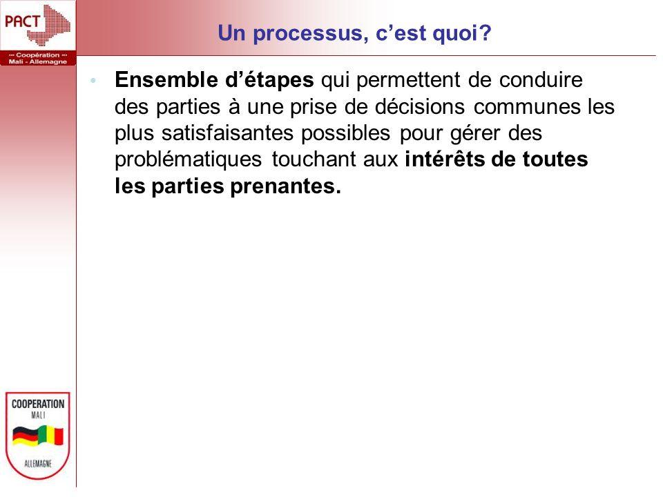 Un processus, cest quoi? Ensemble détapes qui permettent de conduire des parties à une prise de décisions communes les plus satisfaisantes possibles p
