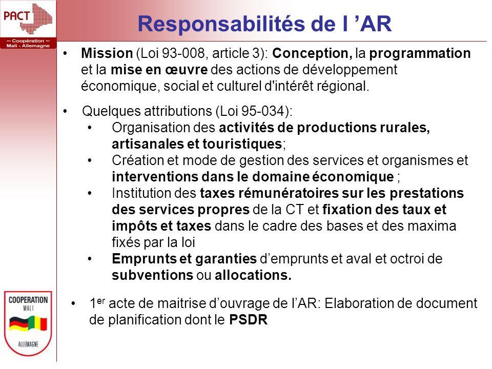 Responsabilités de l AR Mission (Loi 93-008, article 3): Conception, la programmation et la mise en œuvre des actions de développement économique, social et culturel d intérêt régional.